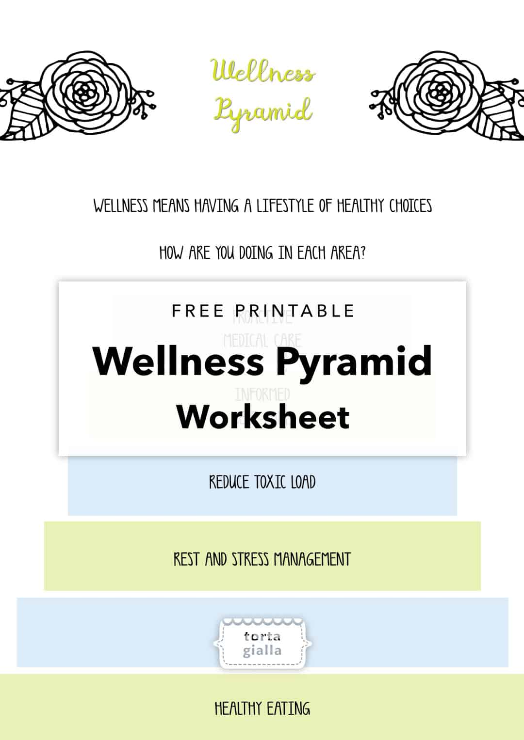 printable wellness pyramid worksheet